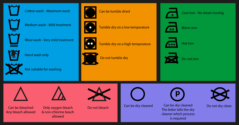 Wash Care symboles-01
